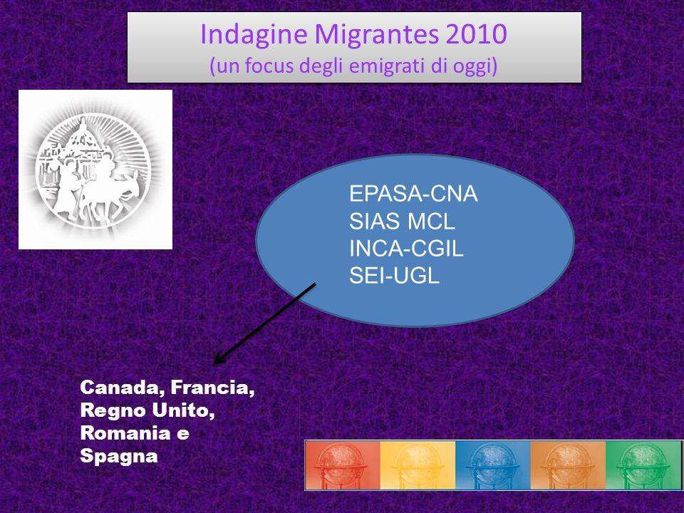 (un focus degli emigrati di oggi)