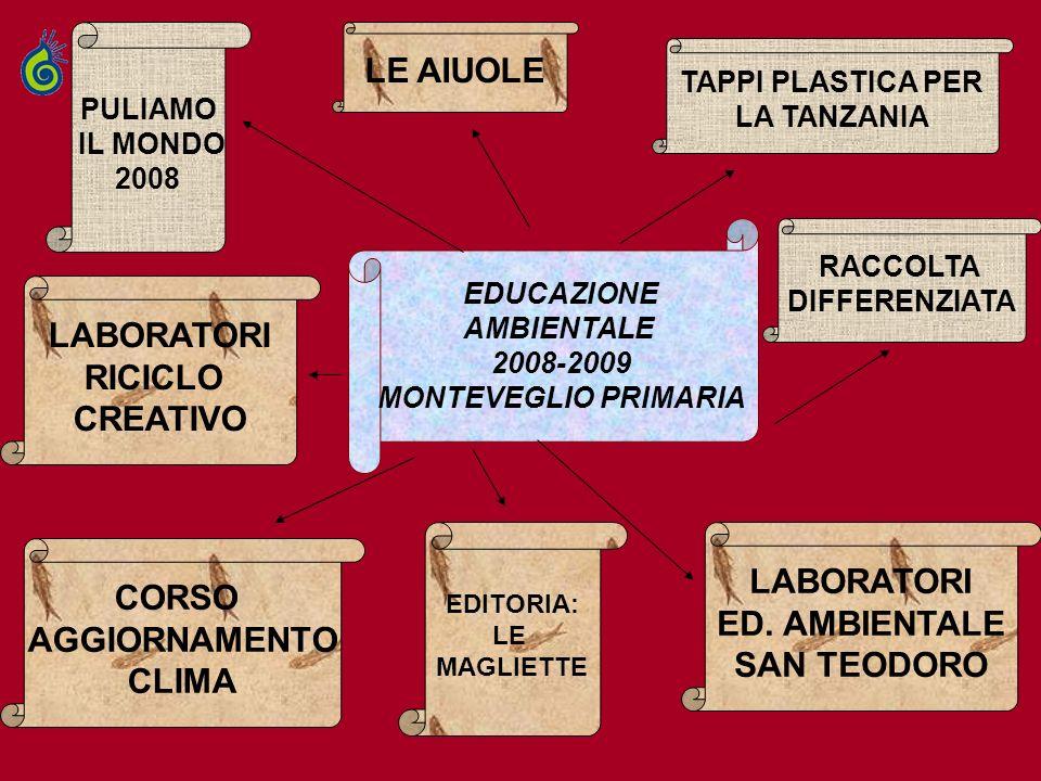 LE AIUOLE LABORATORI RICICLO CREATIVO LABORATORI CORSO ED. AMBIENTALE