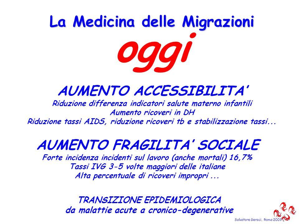 oggi La Medicina delle Migrazioni AUMENTO ACCESSIBILITA'