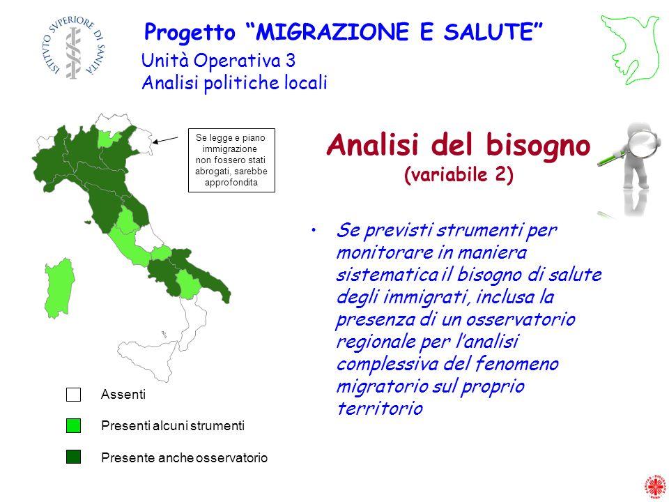 Analisi del bisogno Progetto MIGRAZIONE E SALUTE Unità Operativa 3