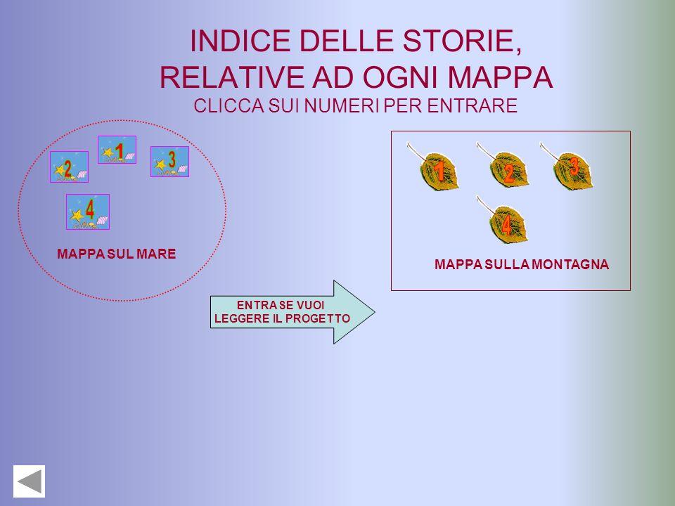 INDICE DELLE STORIE, RELATIVE AD OGNI MAPPA CLICCA SUI NUMERI PER ENTRARE