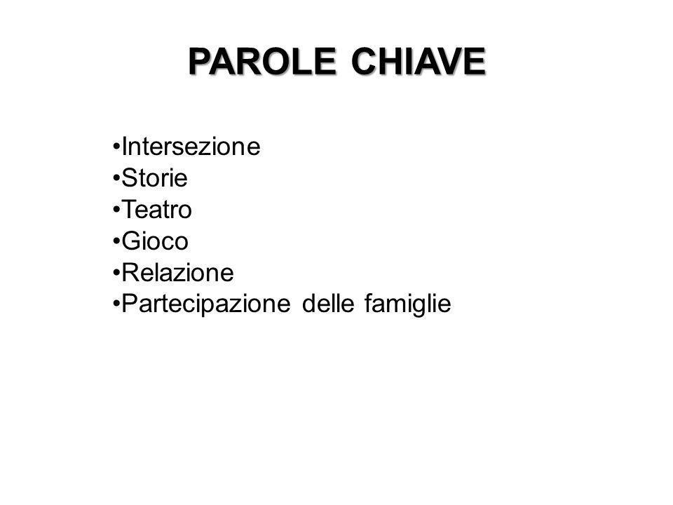PAROLE CHIAVE Intersezione Storie Teatro Gioco Relazione