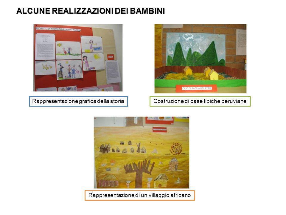 ALCUNE REALIZZAZIONI DEI BAMBINI