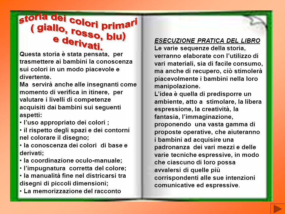 storia dei colori primari