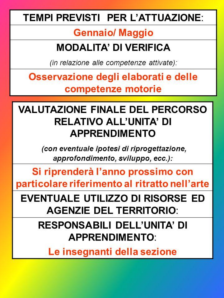 TEMPI PREVISTI PER L'ATTUAZIONE: Gennaio/ Maggio MODALITA' DI VERIFICA