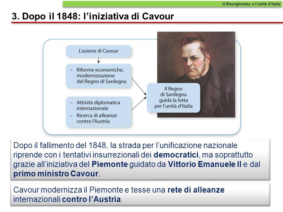 3. Dopo il 1848: l'iniziativa di Cavour