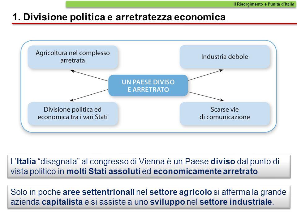 1. Divisione politica e arretratezza economica