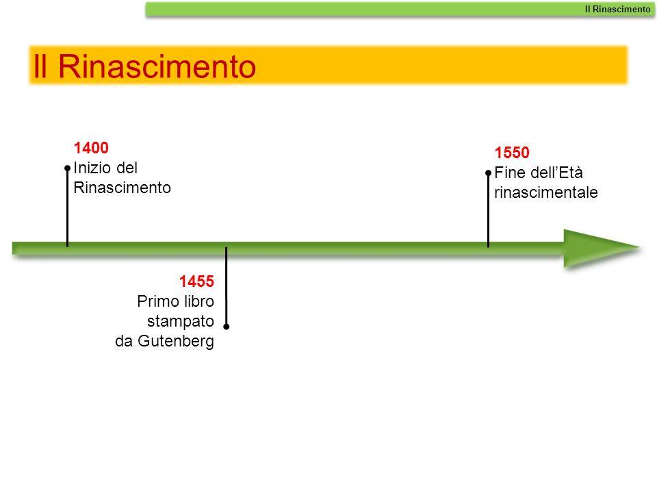 Il Rinascimento 1400 1550 Inizio del Fine dell'Età Rinascimento