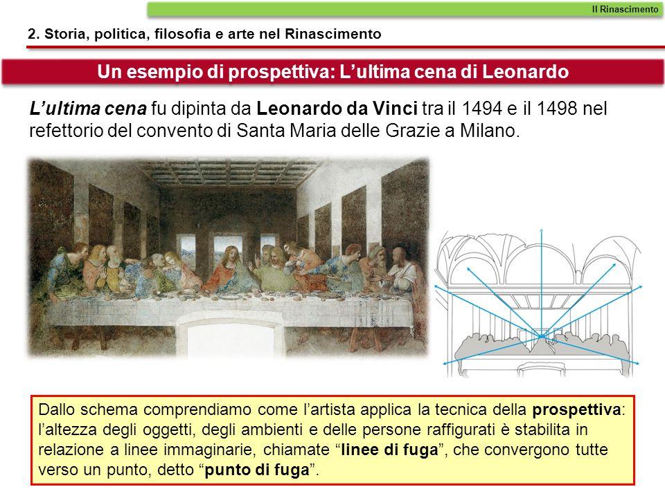 Un esempio di prospettiva: L'ultima cena di Leonardo