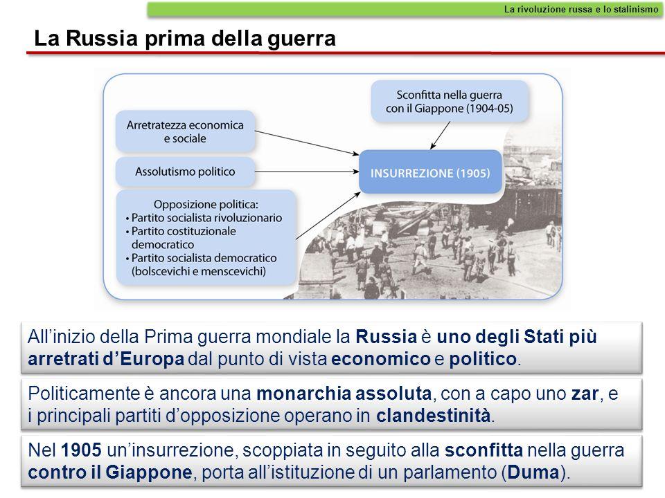 La Russia prima della guerra