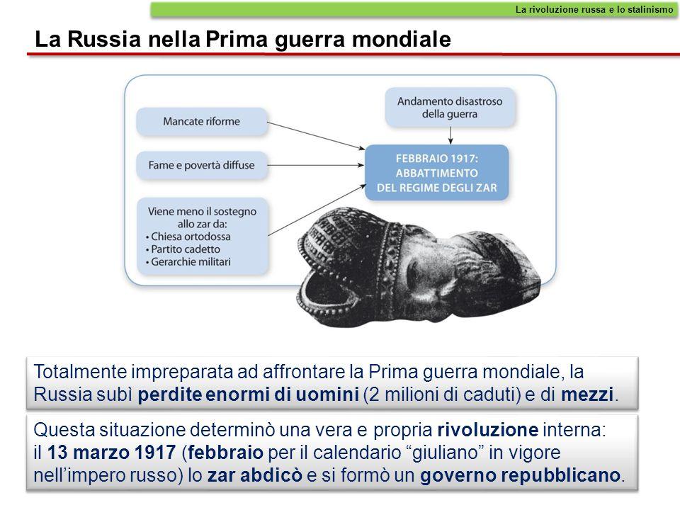 La Russia nella Prima guerra mondiale