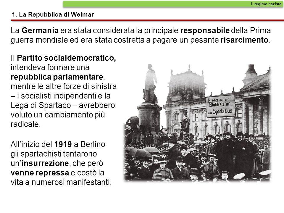 Il regime nazista 1. La Repubblica di Weimar.