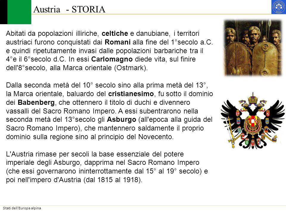 Austria - STORIA