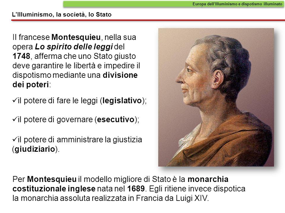il potere di fare le leggi (legislativo);