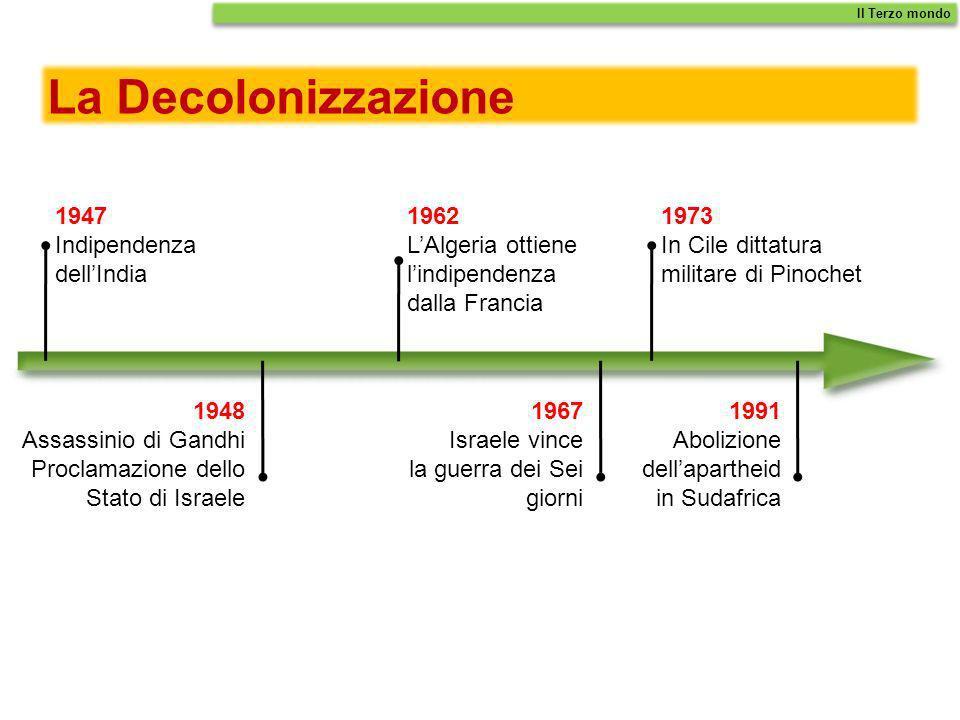 La Decolonizzazione 1947 Indipendenza dell'India 1962