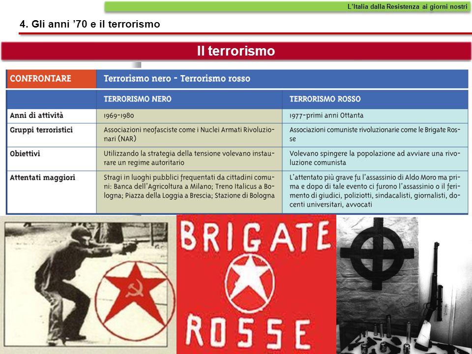 Il terrorismo 4. Gli anni '70 e il terrorismo