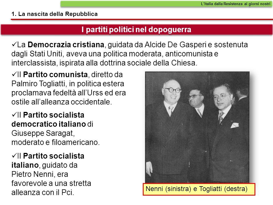 I partiti politici nel dopoguerra