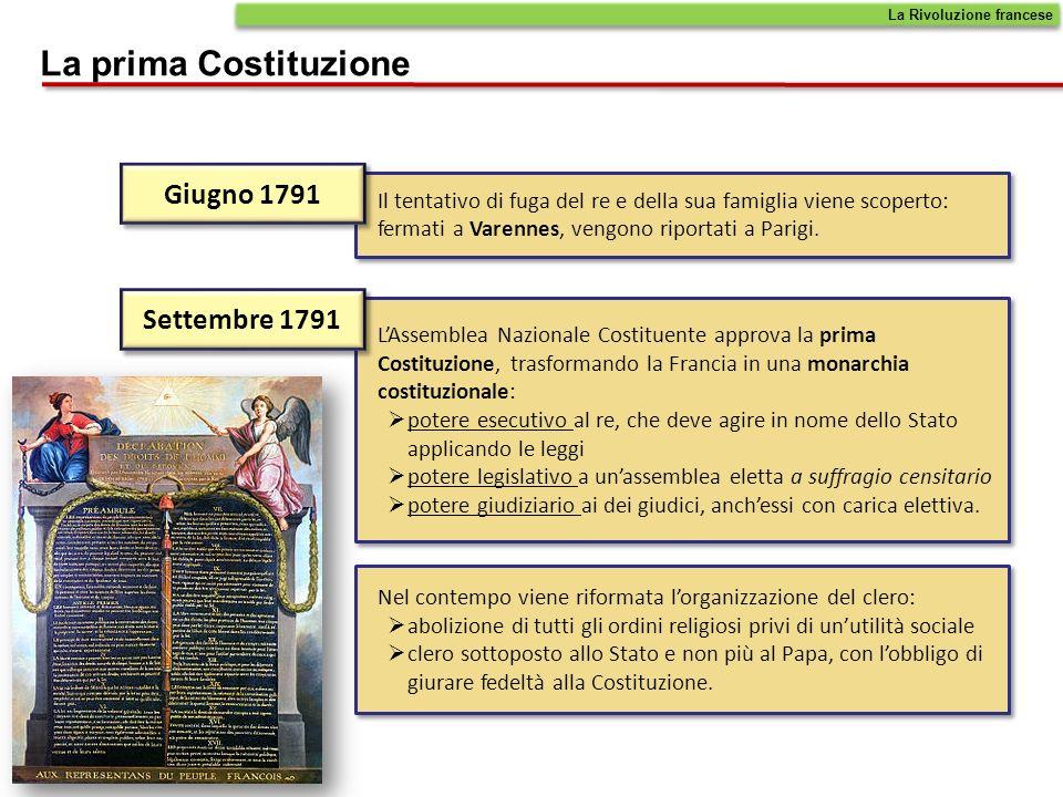 La prima Costituzione Giugno 1791 Settembre 1791