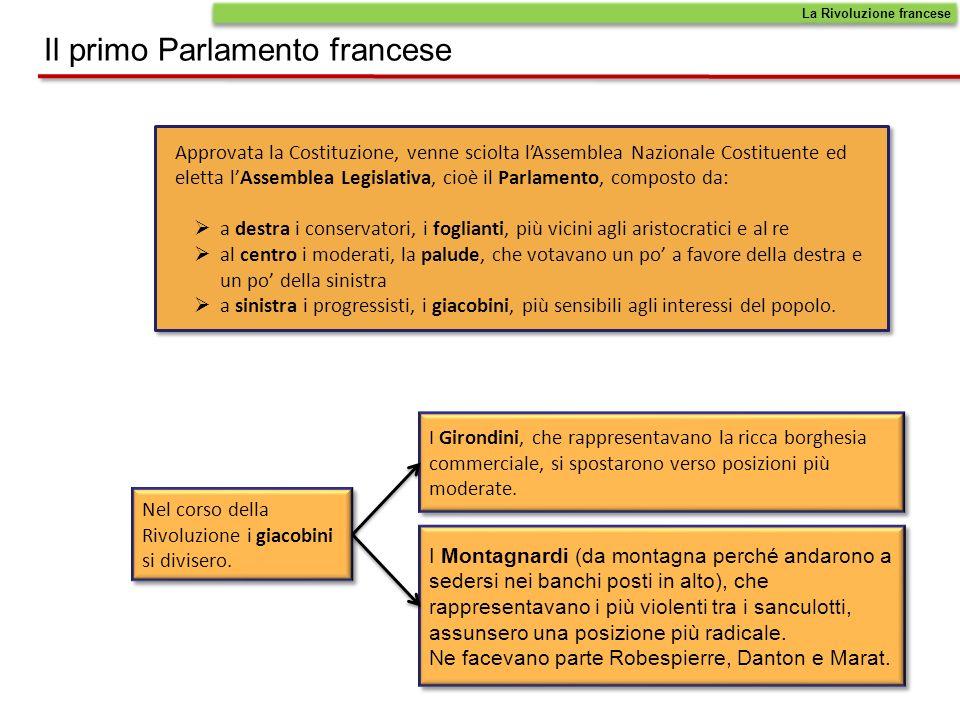 Il primo Parlamento francese
