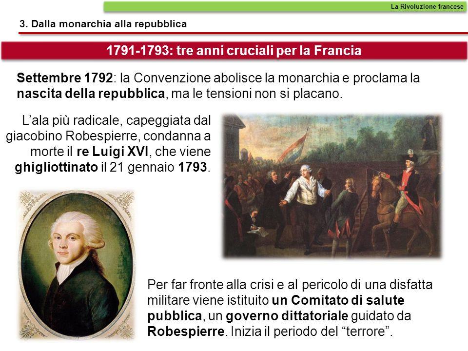 1791-1793: tre anni cruciali per la Francia