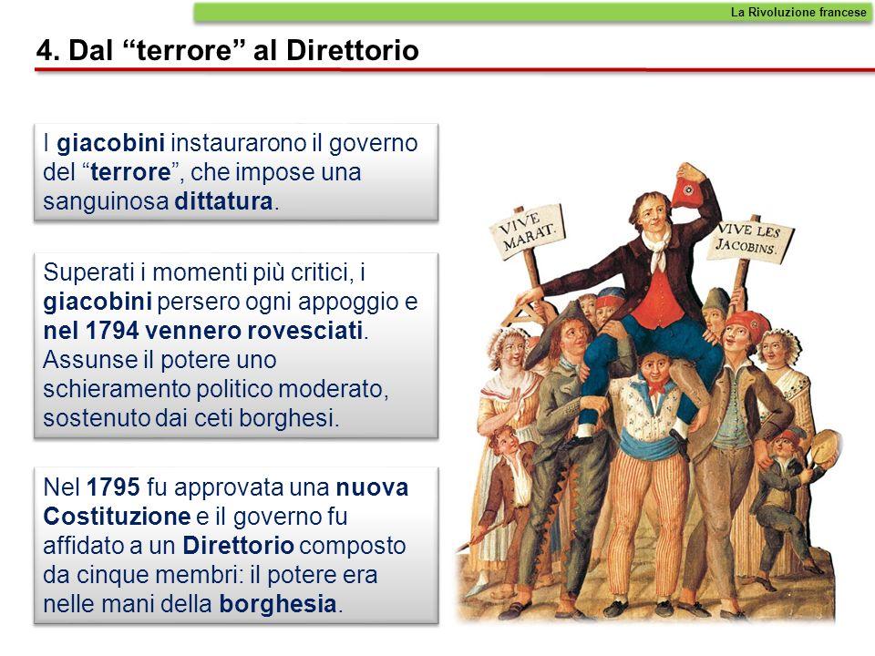4. Dal terrore al Direttorio