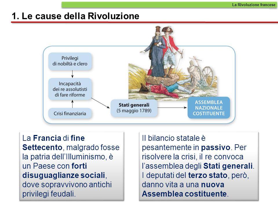 1. Le cause della Rivoluzione