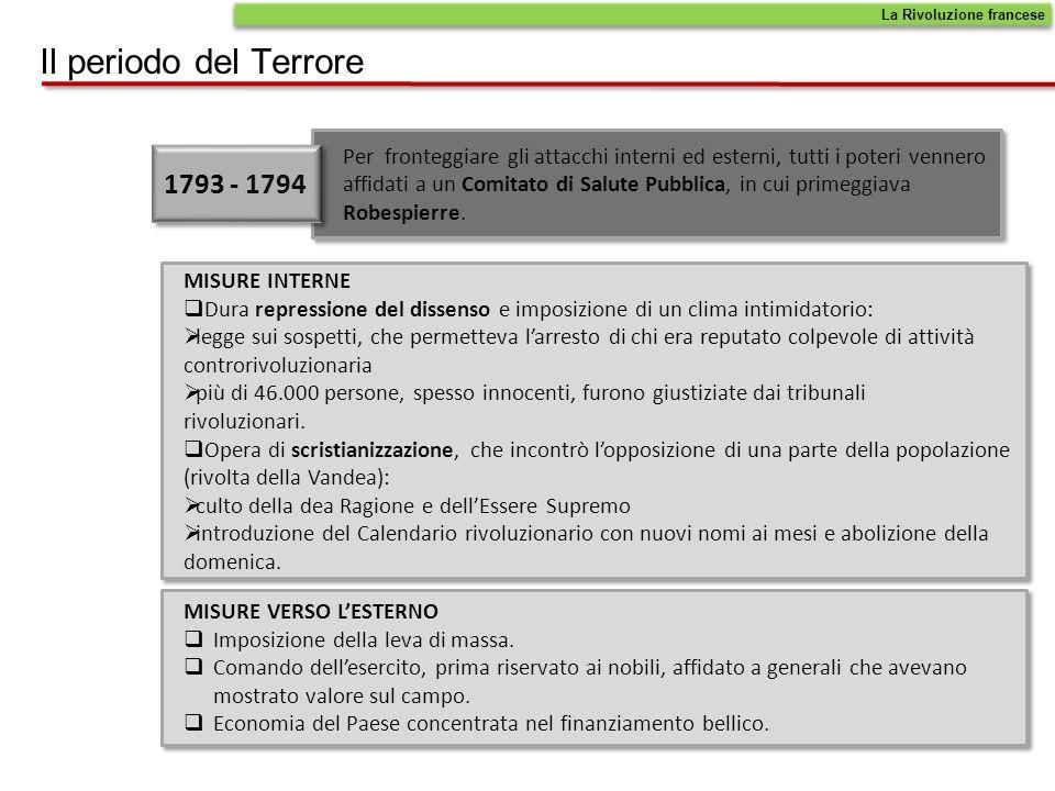 Il periodo del Terrore 1793 - 1794