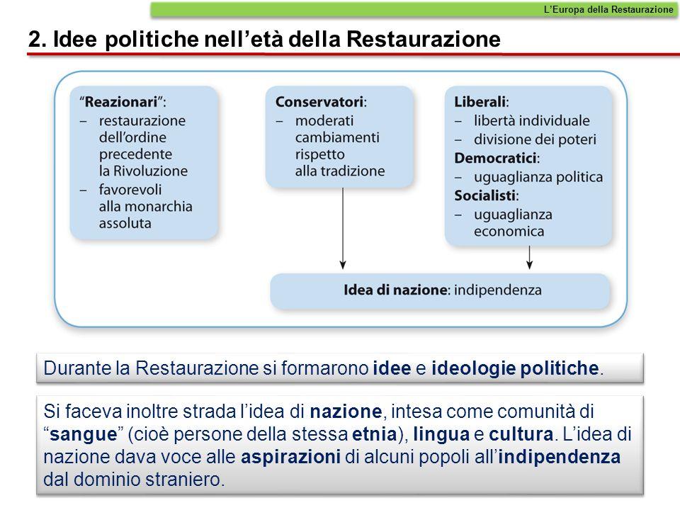 2. Idee politiche nell'età della Restaurazione