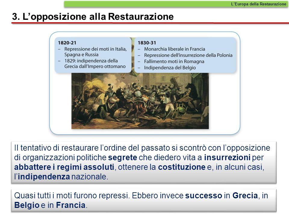 3. L'opposizione alla Restaurazione