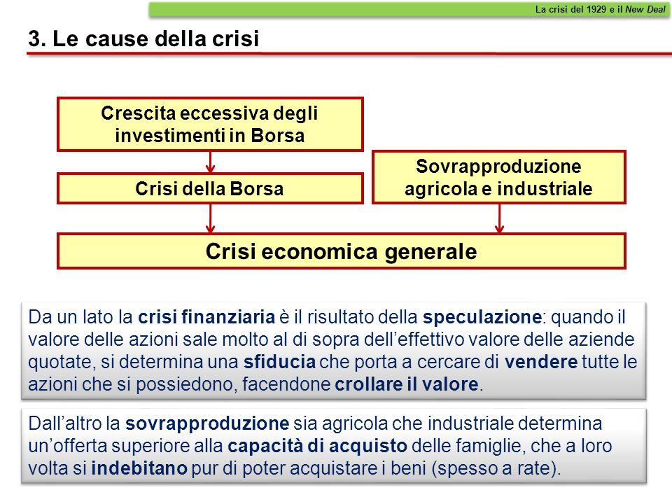 Crisi economica generale