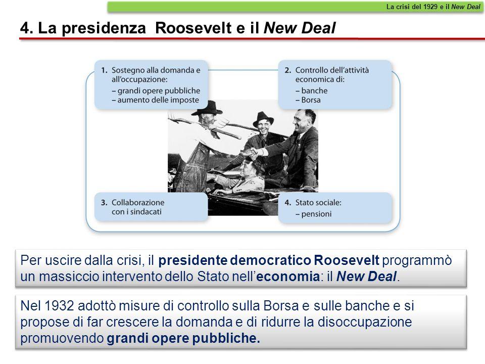 4. La presidenza Roosevelt e il New Deal