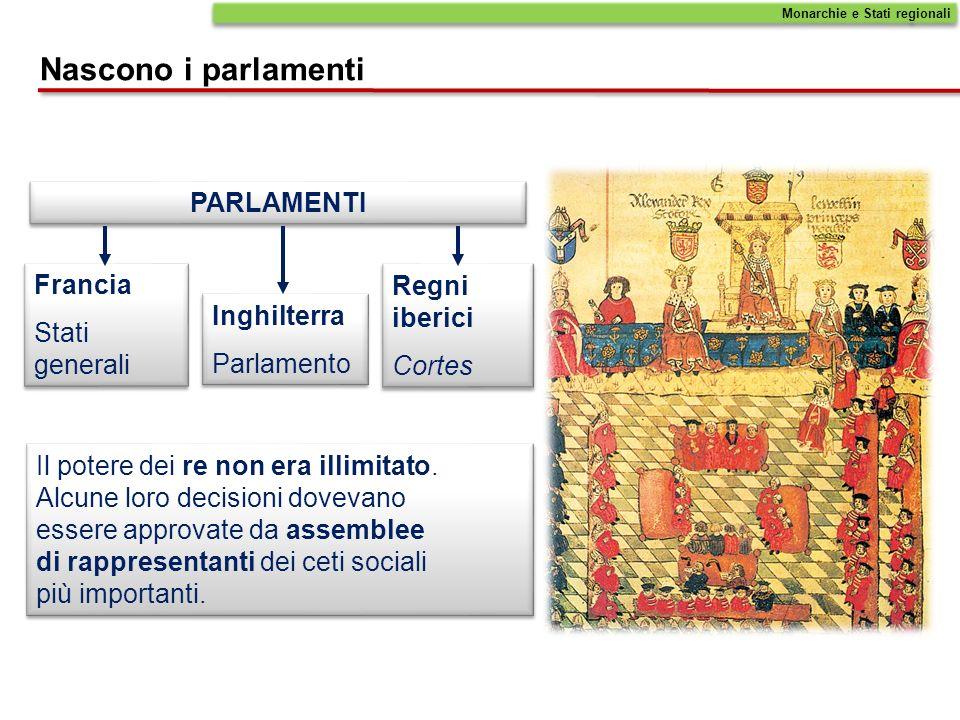 Nascono i parlamenti PARLAMENTI Francia Regni iberici Stati generali