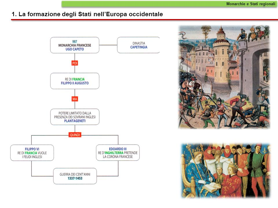 1. La formazione degli Stati nell'Europa occidentale
