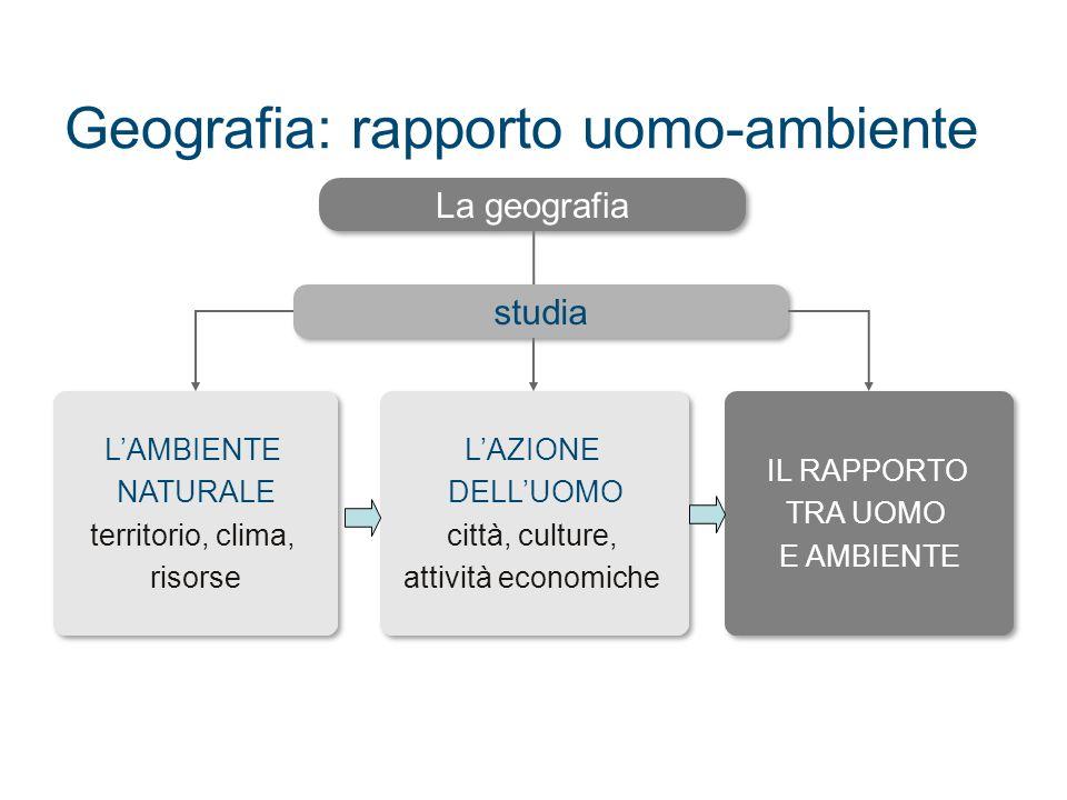 Geografia: rapporto uomo-ambiente