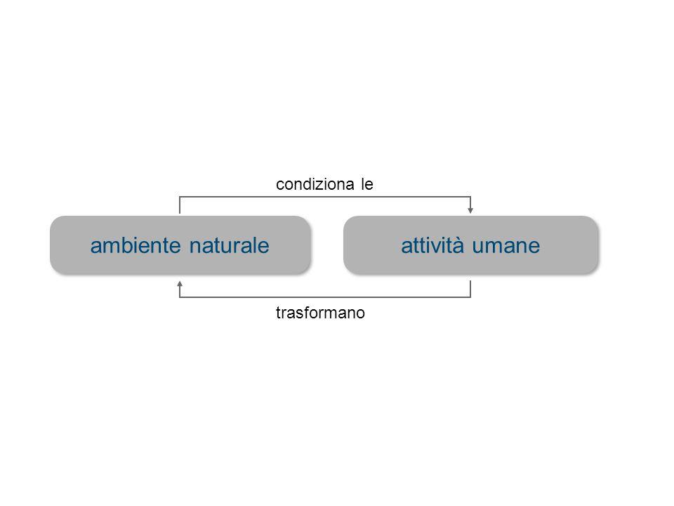 condiziona le ambiente naturale attività umane trasformano