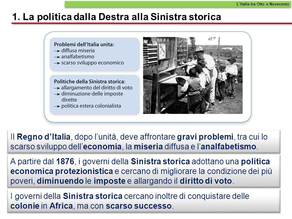 1. La politica dalla Destra alla Sinistra storica