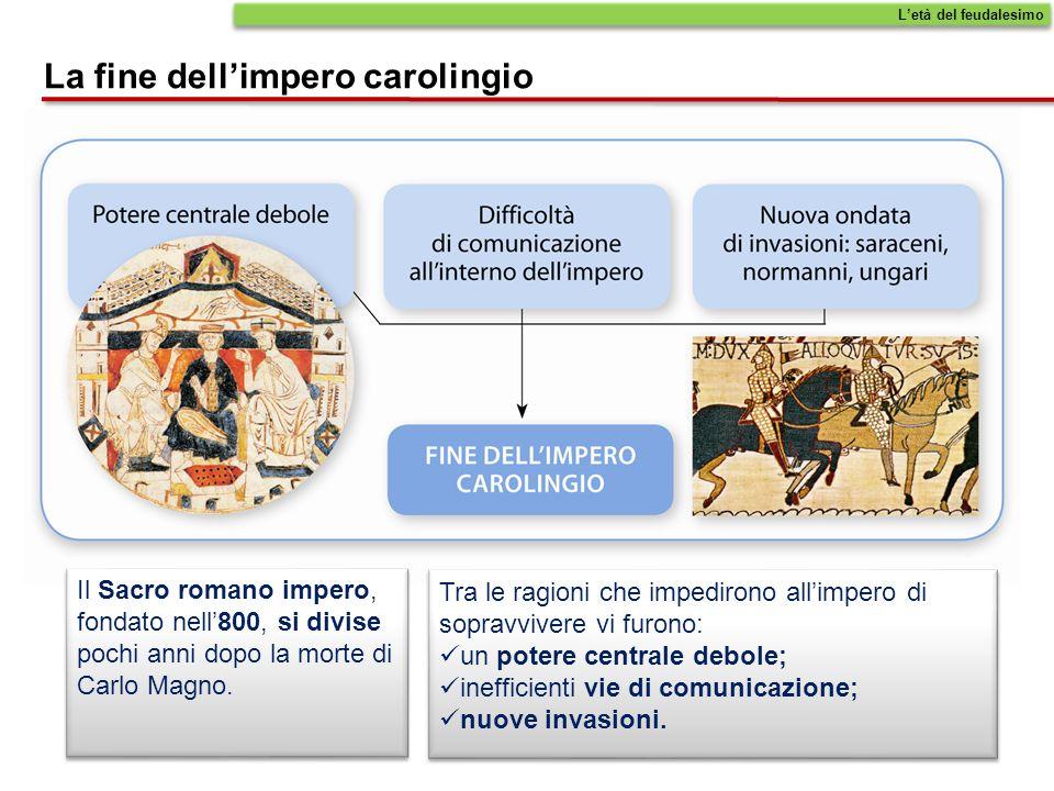 La fine dell'impero carolingio