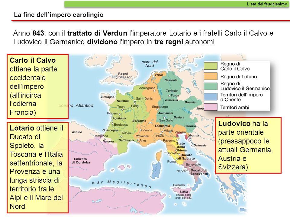 L'età del feudalesimo La fine dell'impero carolingio.