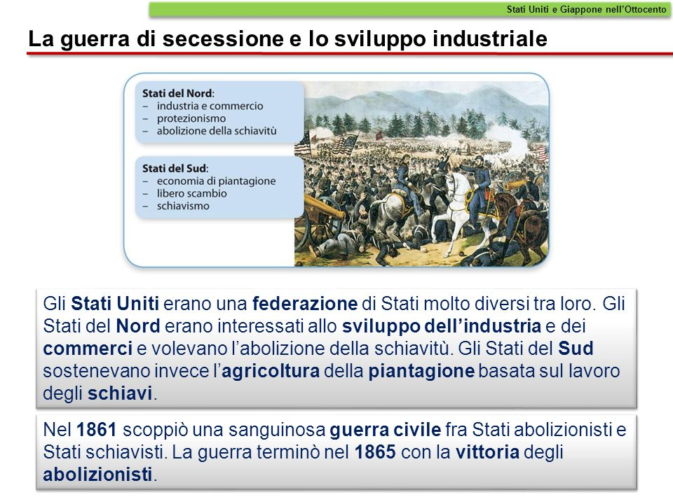 La guerra di secessione e lo sviluppo industriale