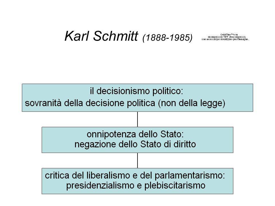 Karl Schmitt (1888-1985)