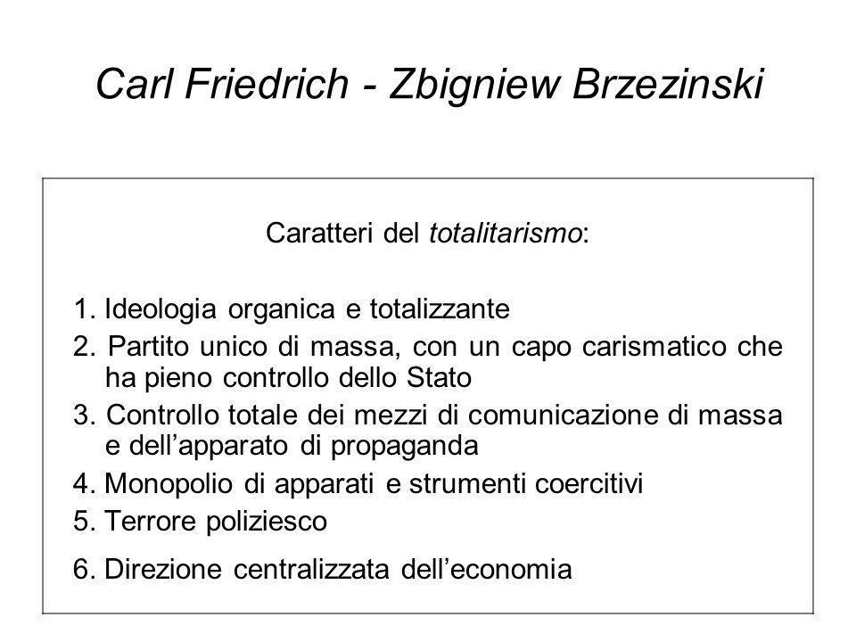 Carl Friedrich - Zbigniew Brzezinski