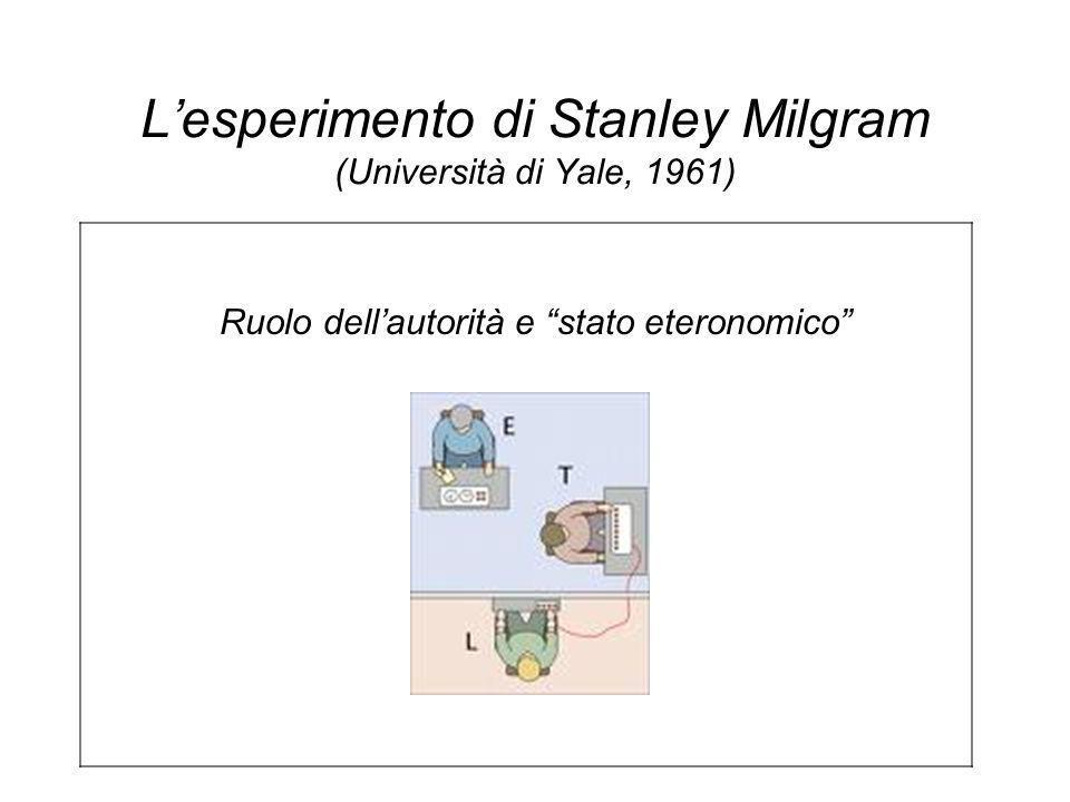 L'esperimento di Stanley Milgram (Università di Yale, 1961)