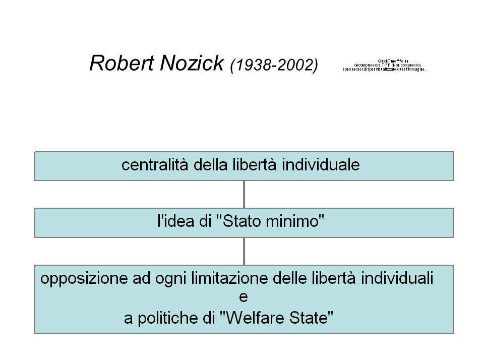 Robert Nozick (1938-2002)