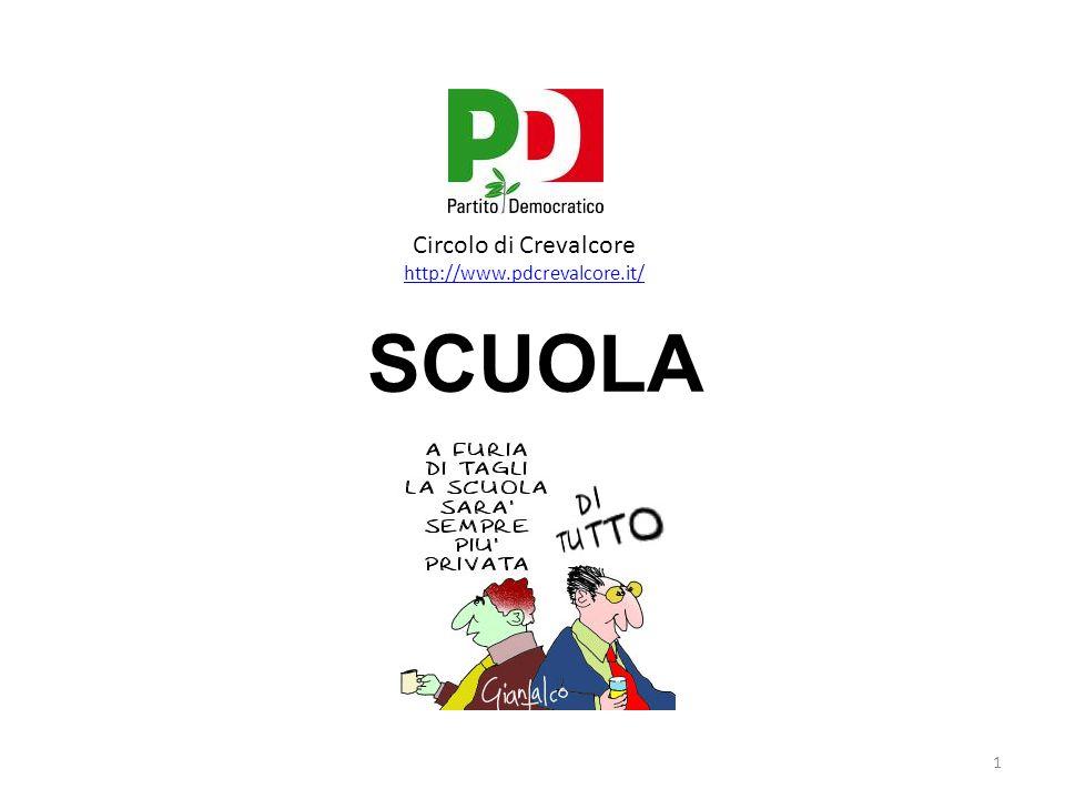 Circolo di Crevalcore http://www.pdcrevalcore.it/ SCUOLA