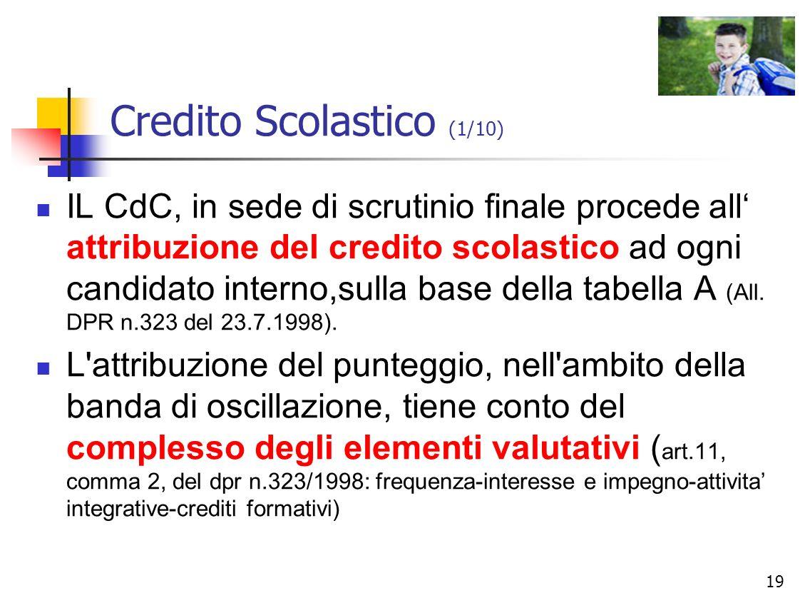 Credito Scolastico (1/10)