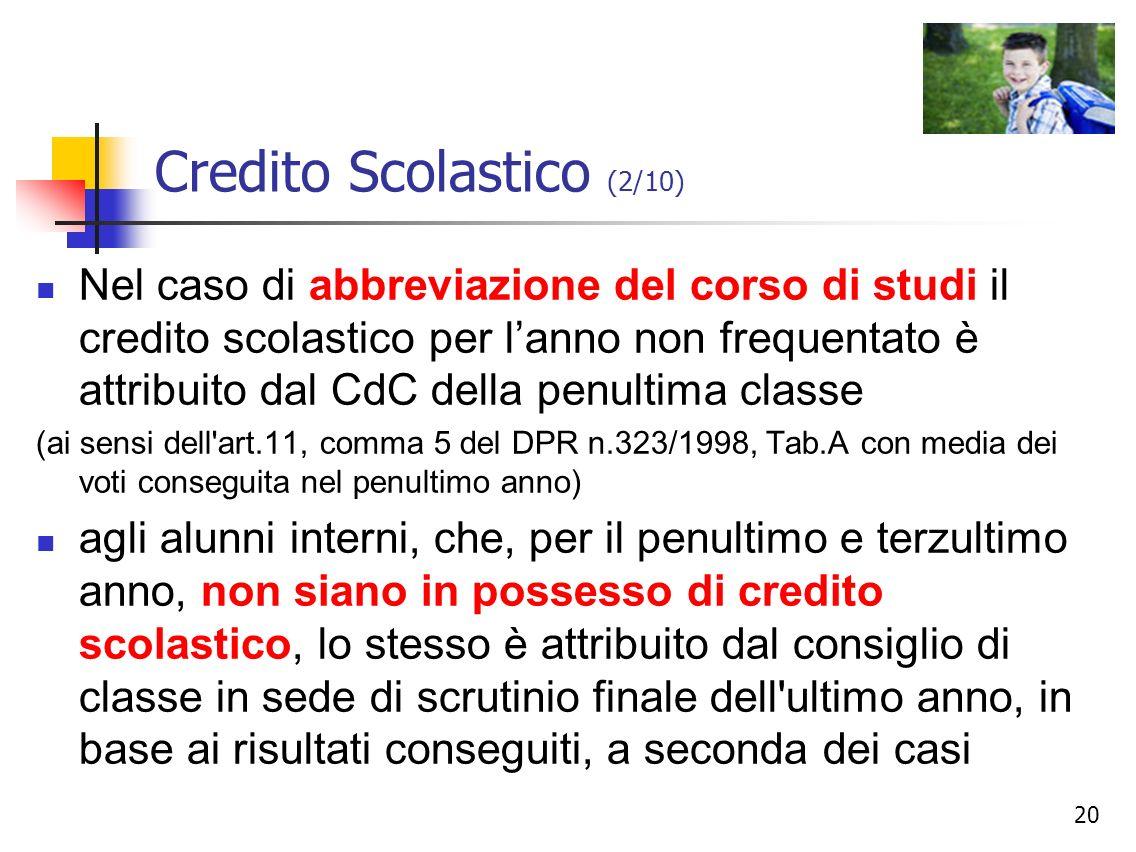 Credito Scolastico (2/10)