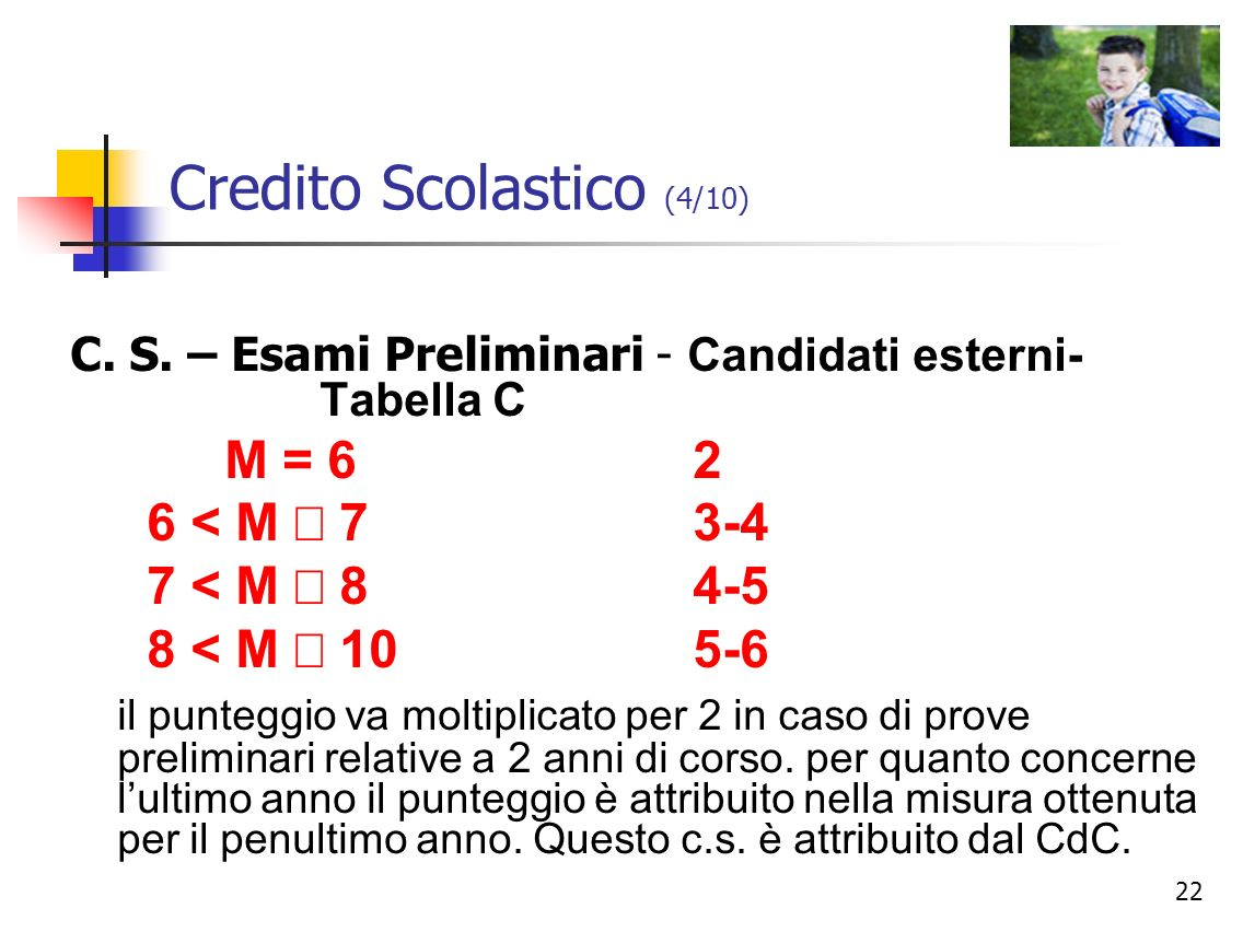 Credito Scolastico (4/10)