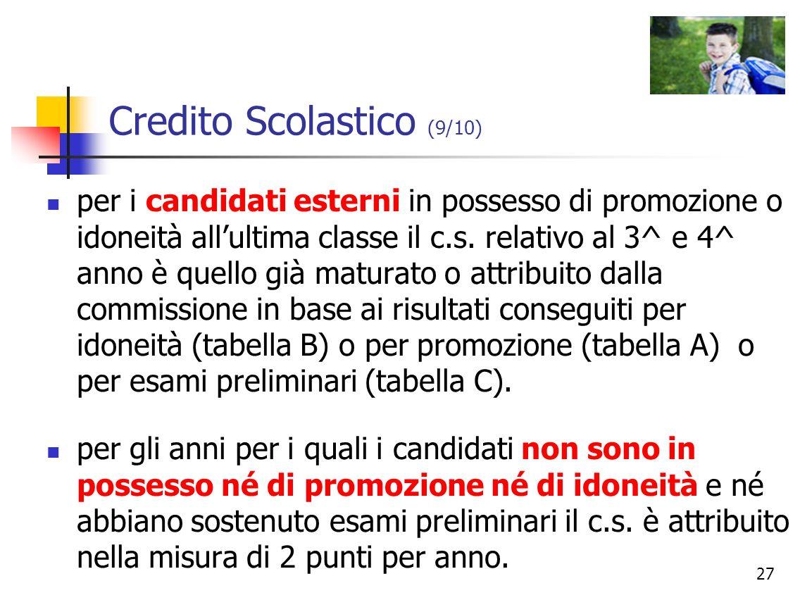Credito Scolastico (9/10)