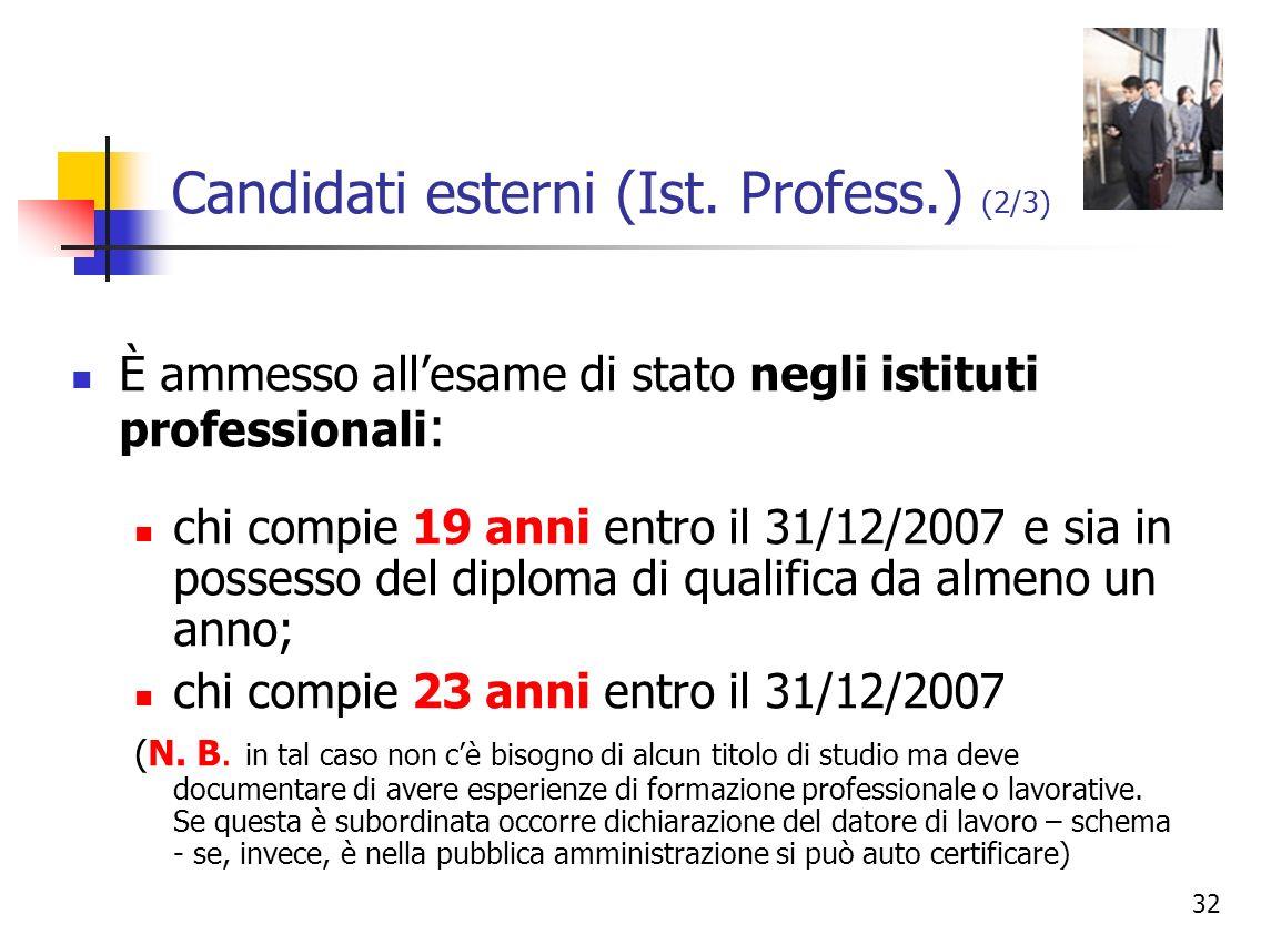 Candidati esterni (Ist. Profess.) (2/3)