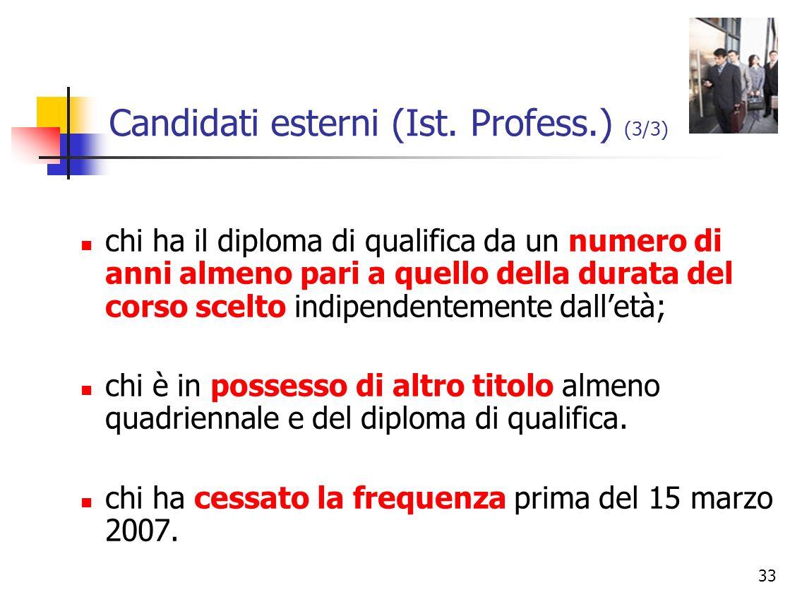 Candidati esterni (Ist. Profess.) (3/3)
